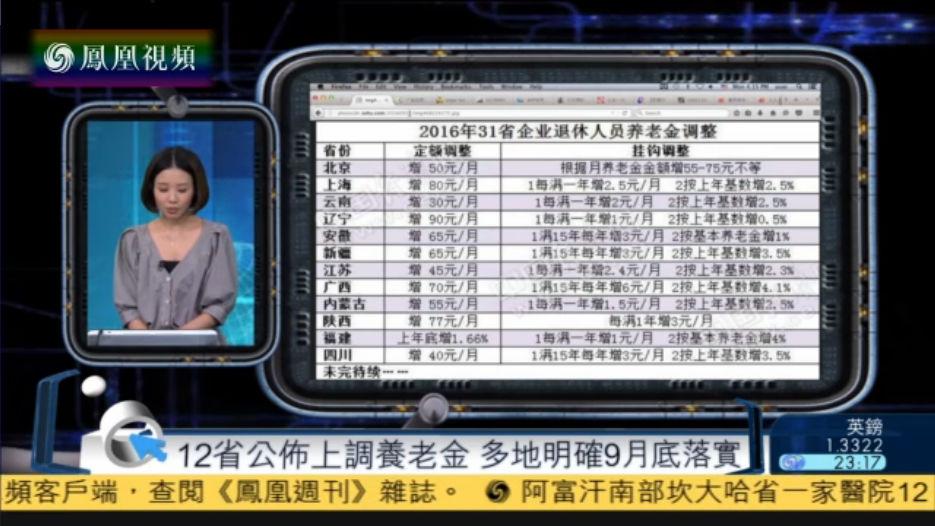 12个省份公布上调养老金 多地明确9月底落实