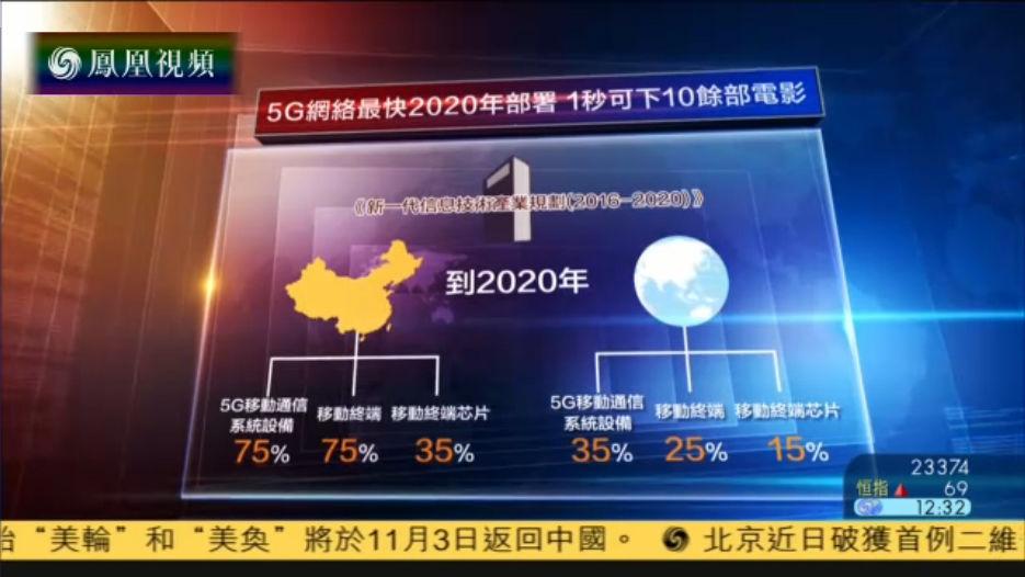 三季度中国经济数据公布 成绩好于预期