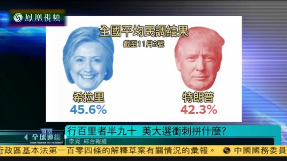 美大选投票倒计时 希拉里特朗普加紧拉票