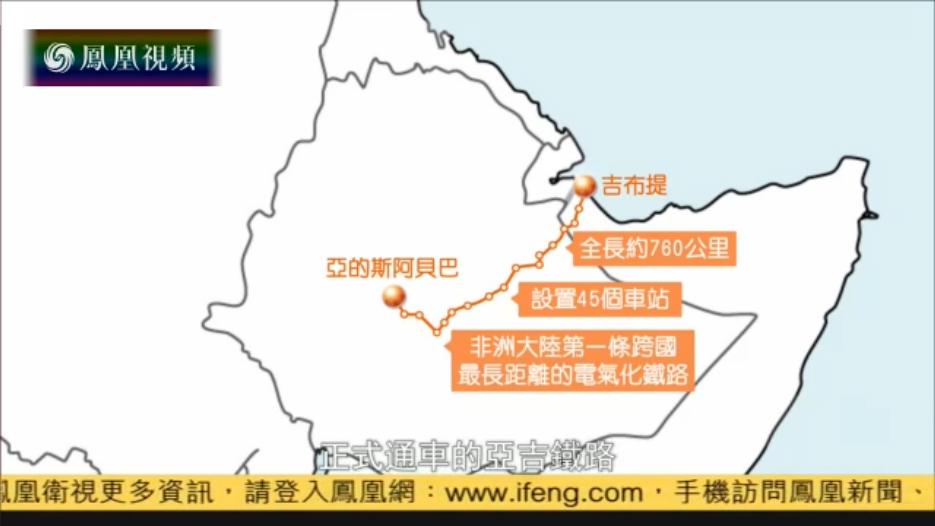 丝路文明:亚吉铁路与一带一路