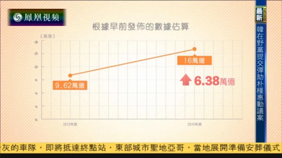 """""""中国版""""财政重整到底怎么整?"""