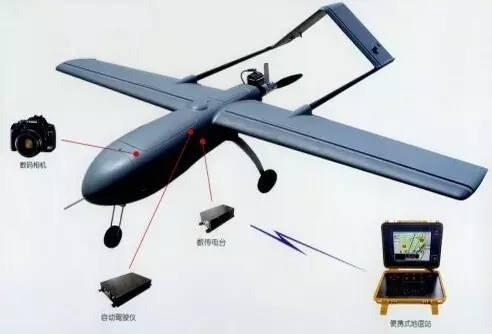 同时该系统还能跟踪射频信号源进而定位无人机操控者.