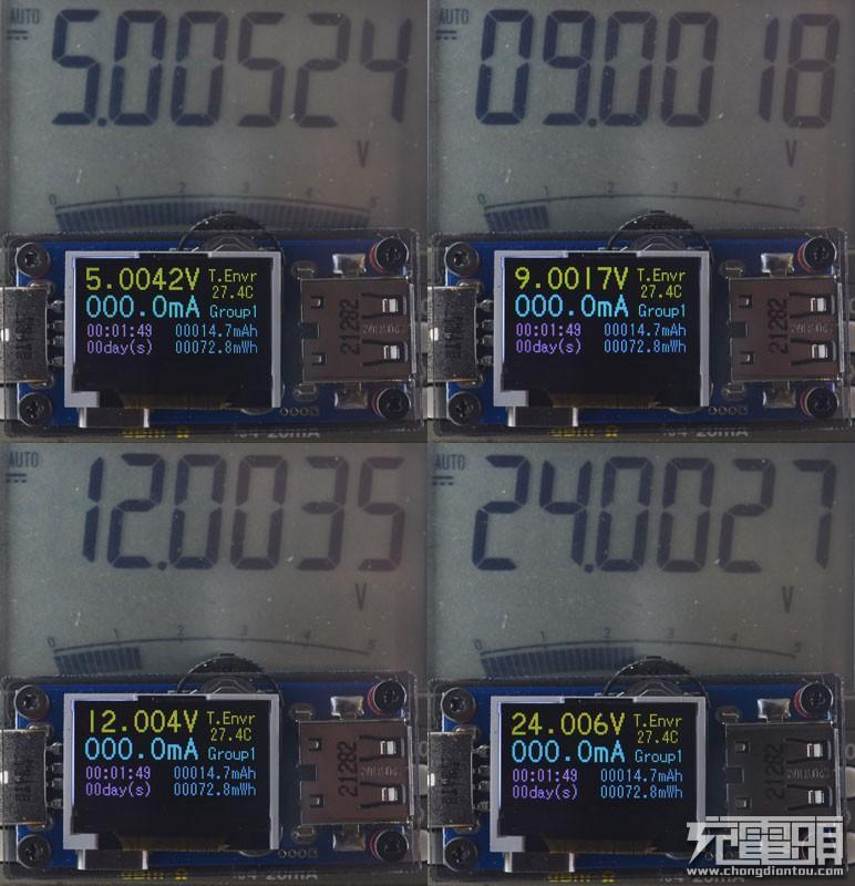 因为採用DC-DC供电电路,所以不同输入电压,仪表的耗用电流也不同,于预设亮度,5V输入下消耗电流11.5mA,9V输入下消耗电流7.7mA,12V输入下消耗电流6.2mA,24V输入下消耗电流3.9mA。