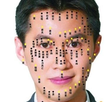 男人面相如脸部颧骨生的很高且向外扩张的人,比较有个性,做事有自己的