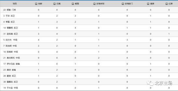 国安最大灾星如今是徐云龙最佳接班人12强赛里皮真该带上他