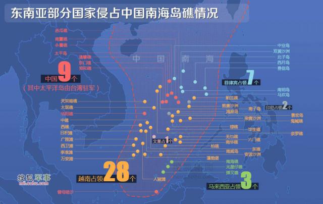 不断抢占南海岛屿,目前实际控制达29个之多