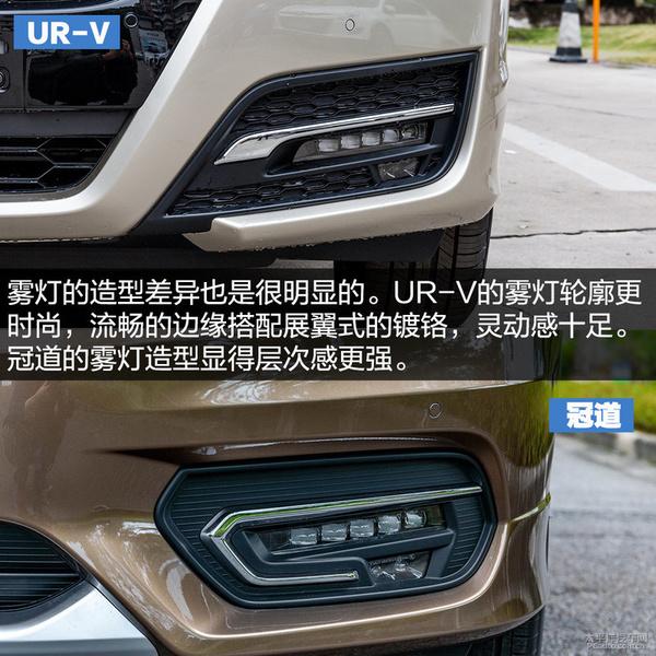 UR-V对比冠道