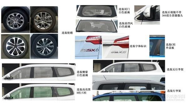 新款东风风行SX6申报图