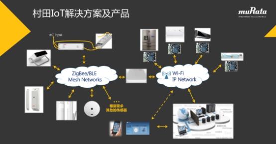 用户在设计照明电路时不用考虑布线问题,让照明安装工程变得简单,高效