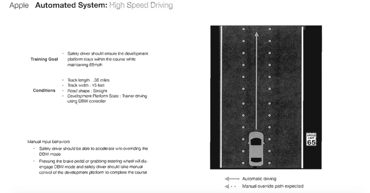 苹果获得自动驾驶测试牌照,将和 30 家公司同台竞争(更新:申请文档曝光)
