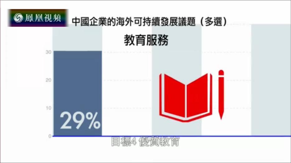 2017中国企业海外可持续发展报告——金融之路