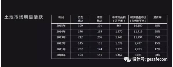 2012人均gdp城市_陕西人均GDP达到中等收入国家水平