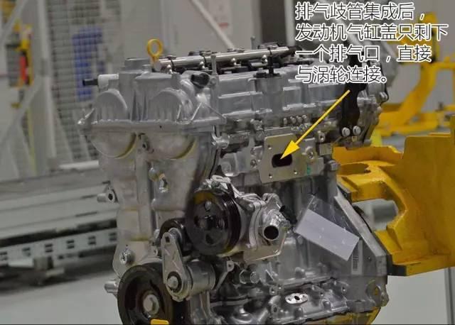 5,变排量机油泵:根据发动机的负荷和转速来控制机油泵送量,避免过度