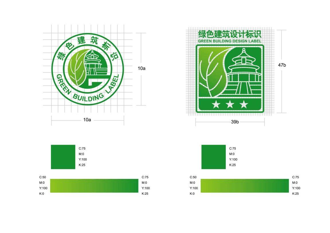 城乡建设主管部门负责绿色建筑项目实施过程的监管,建筑节能,勘察设计