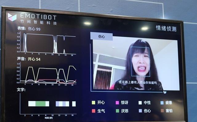 解救情感狗,科学家在让单身聊天机器人更读情趣69空间九龙山图片
