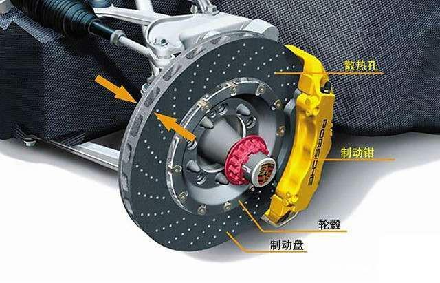 而且会使用不同的材料结合减低质量,分体式设计刹车盘就是这样的设计