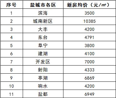 昆山人均工资_易初电缆昆山工资待遇