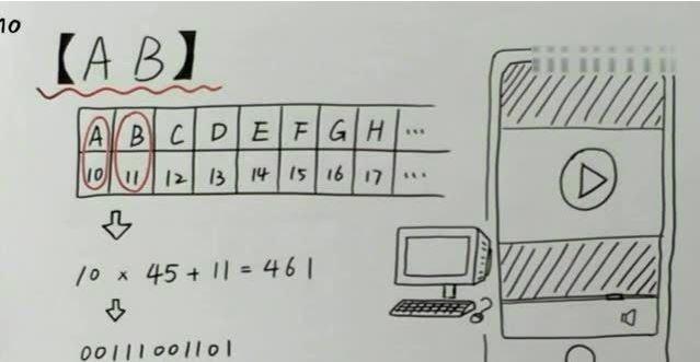 二维码什么原理_表白二维码图片