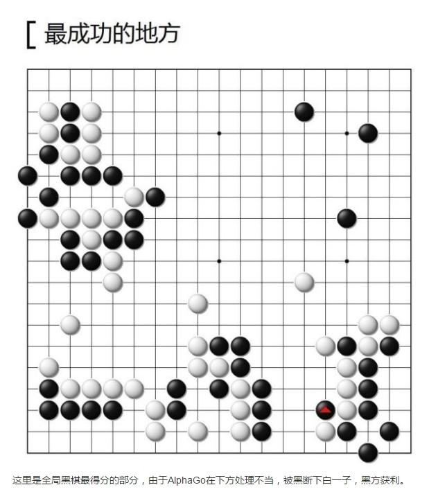 柯洁完败 输1/4子是AlphaGo事先设定好的?的照片 - 5