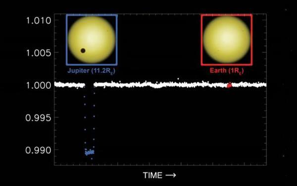 诡异恒星:我们第一次看到了外星人?