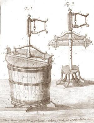 早期洗衣机