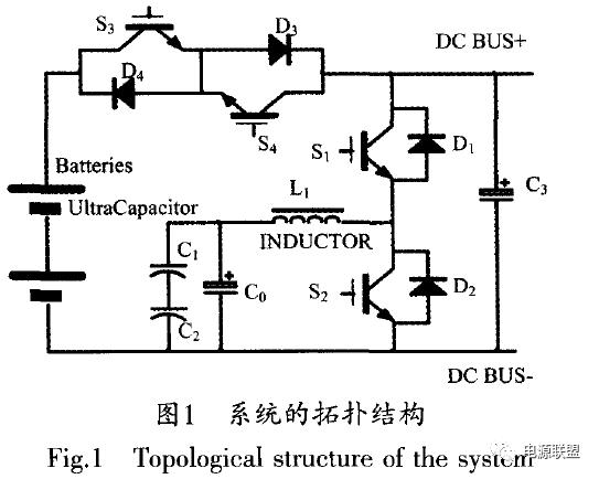 为什么研究buck电路
