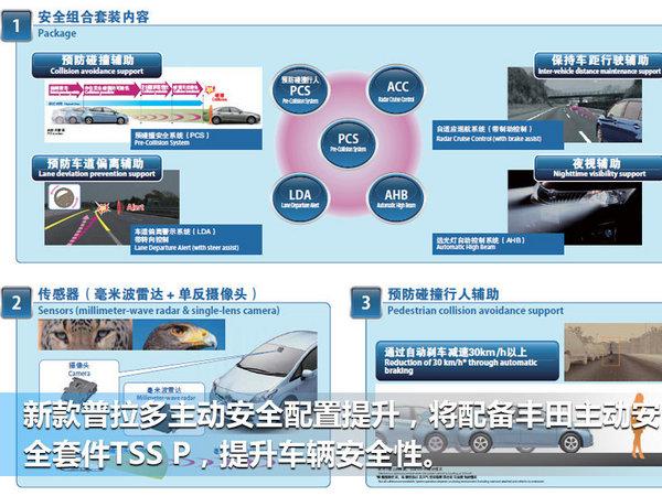丰田新普拉多外观大改 年内国产不搭载2.0T-图4