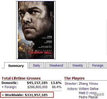 我国影视魁首峰会┃1.5亿美金大片《巨齿鲨》操