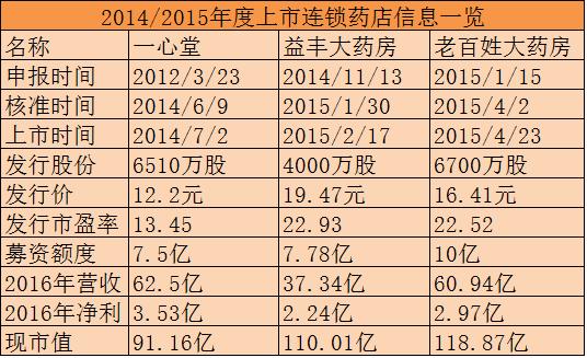 2014-2015年度.png
