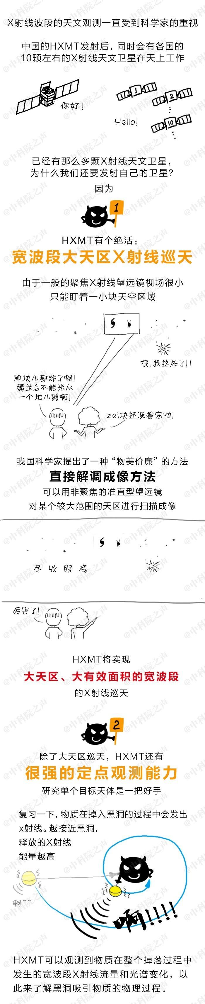 """刚刚,这个中国""""科学重器""""上天了,连黑洞都能观测! - wujun700 - wujun700的博客"""