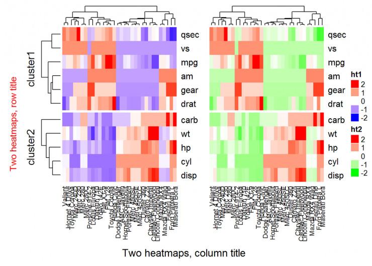 利澳国际:一文详解如何用 R 语言绘制热