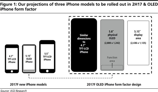 可期苹果iPhone 8访问数据已被检测到