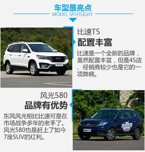 小众7座SUV中的小众车型 比速T5对比风光580-图7