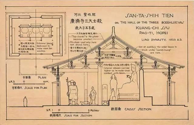 其中的三大士殿为砖木斗拱建筑,内部梁枋结构精巧,似繁实简,极用木之