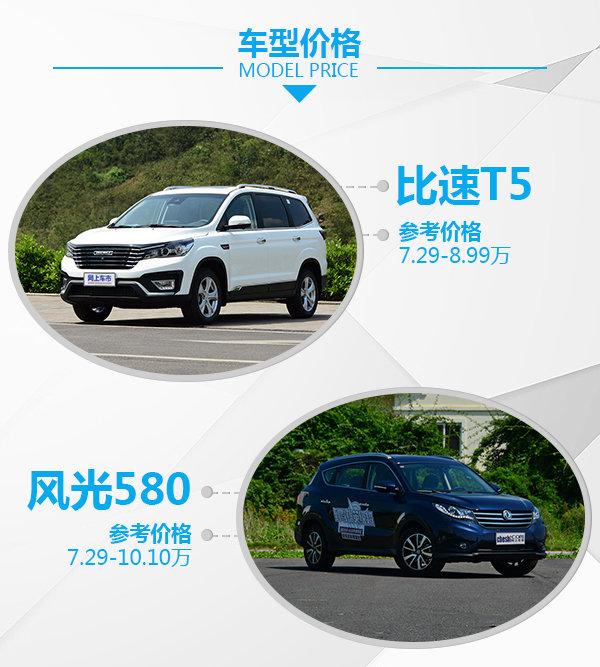 小众7座SUV中的小众车型 比速T5对比风光580-图2