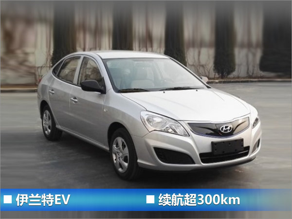 现代起亚强化本土化 6款中国专属车型将上市-图5