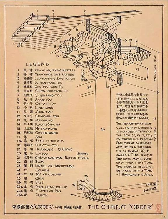 梁思成手绘图:打开一个你从未真正了解过的中国 |杂