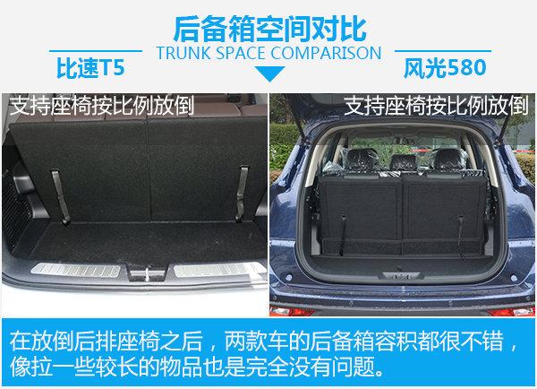 小众7座SUV中的小众车型 比速T5对比风光580-图4