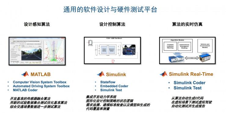 c 语言代码,以及使用 simulink real-time 完成算法的实时仿真工作