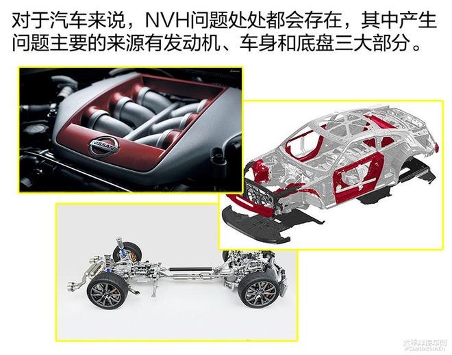 新天籁NVH技术体验