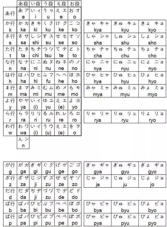 最简单的音乐谱