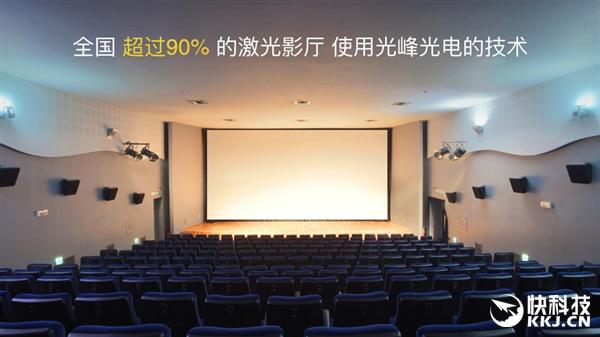 米家激光投影电视正式发布:150英寸/媲美影院