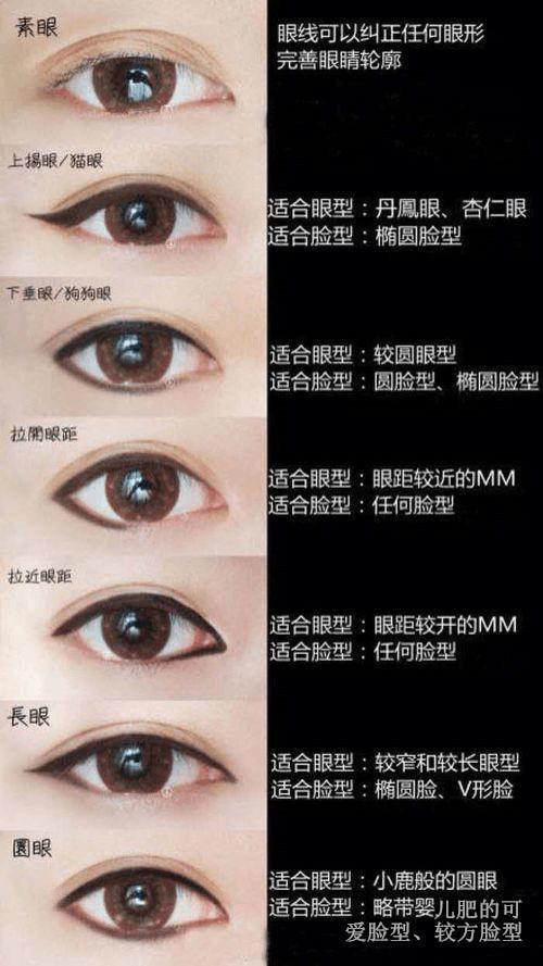 1,日常的眼线画法图片