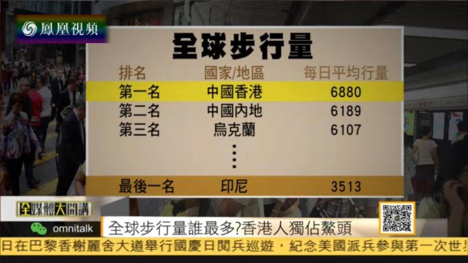 斯坦福大学发布全球步行排行榜 香港人独占鳌头