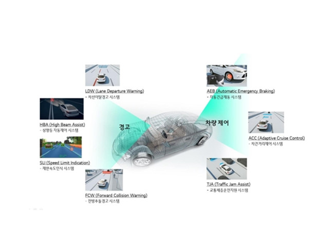 LG与德国车企合作 提供驾驶辅助摄像头