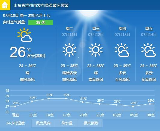 聊城15天气预报一周查询系统+