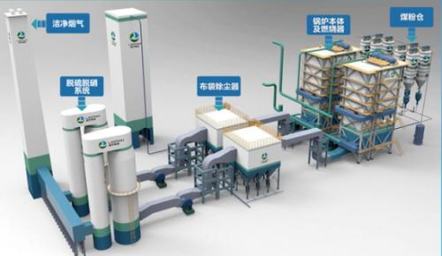 立式燃煤锅炉结构图解