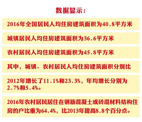 华西村人均收入_河北省人均住房标准