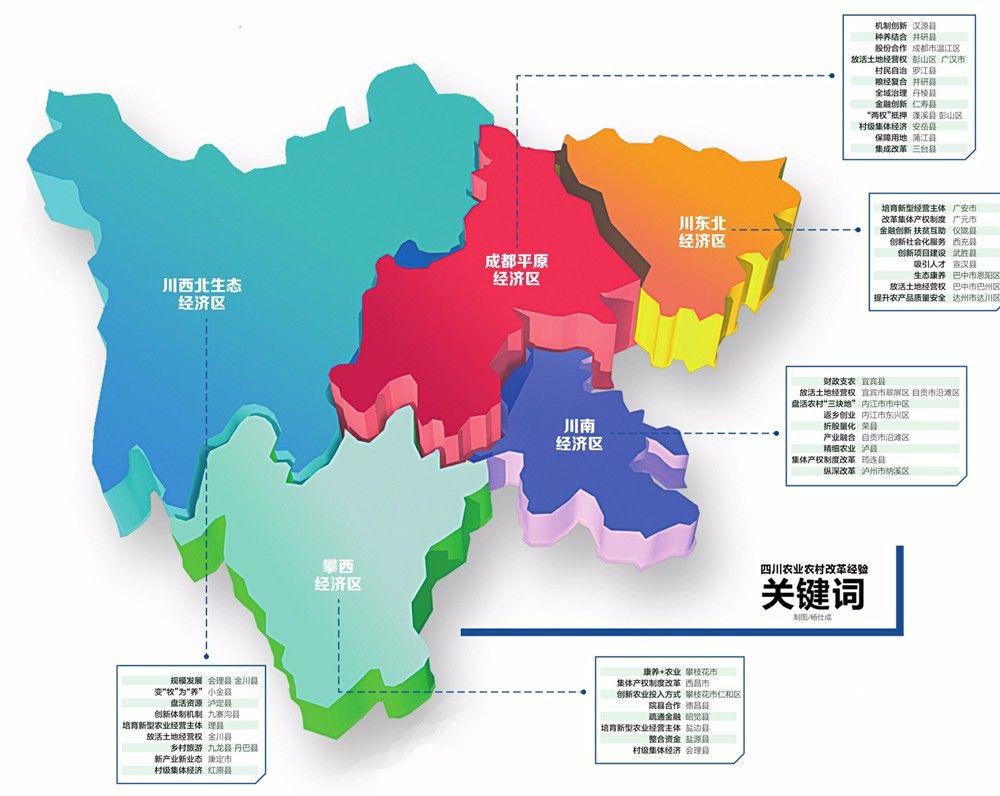 """市州区县""""一把手""""谈农业农村改革:五大经济区因地制宜图片"""