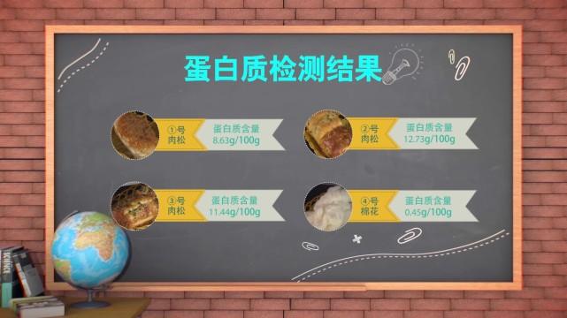棉花真的?你爱吃的帝王饼竟然是这是做的!济南有海鲜蟹的肉松自助图片